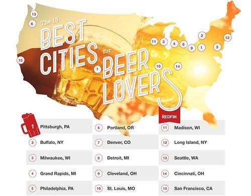 America's 15 Best Beer Cities (2016)