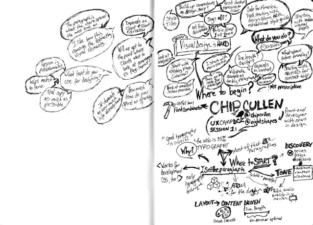 sketchnote-uxcampdc-chip-cullen