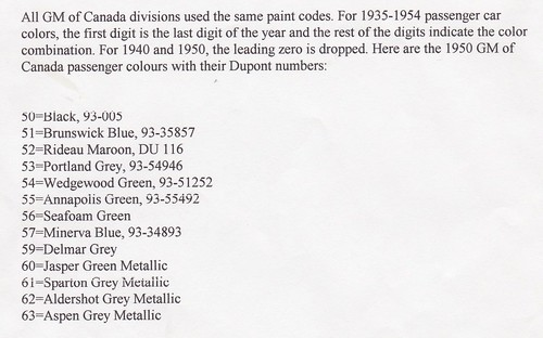 Canadian built Serial numbers - Chevy Message Forum - Restoration
