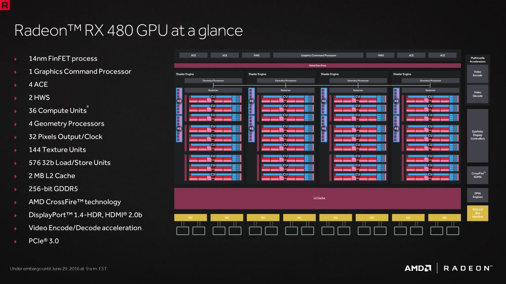 amd-Radeon-RX480official-3.jpg