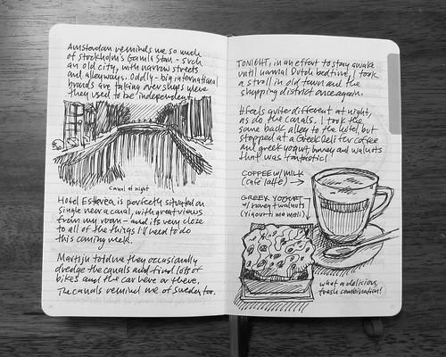 Amsterdam Travel Sketchnotes 2014