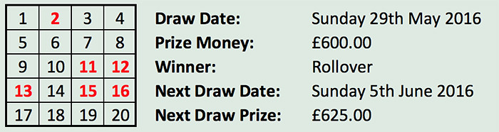 Lottery 29 May 16