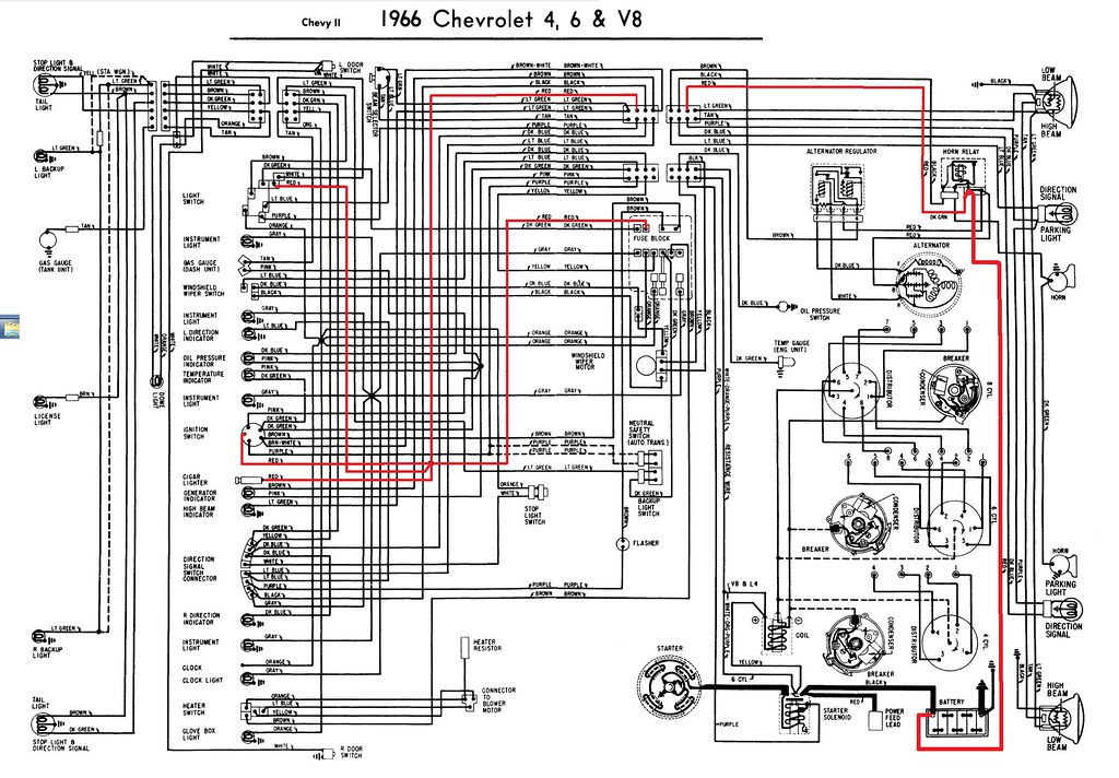 26719625783 likewise 1950 Oldsmobile Wiring Diagrams furthermore Static cargurus   images site 2009 04 06 11 21 1985 chevrolet c k 10 Pic 48758 also File Cadillac 4100 V8 engine in Eldorado in addition Inside Spaghetti Menders Wiring Systems Technology. on chevy caprice wiring diagram