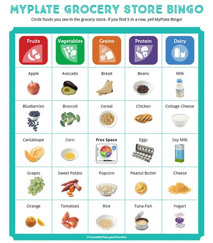 New Myplate Resources For Families on Myplate Nutrition Guide