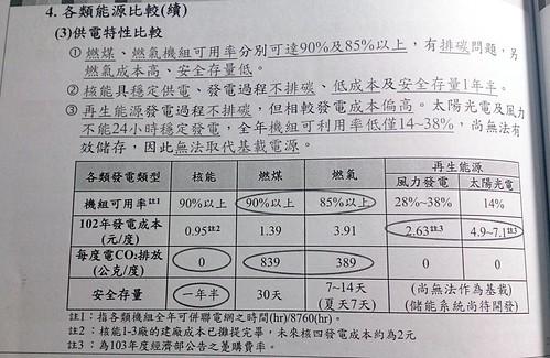 經濟部報告能源比較
