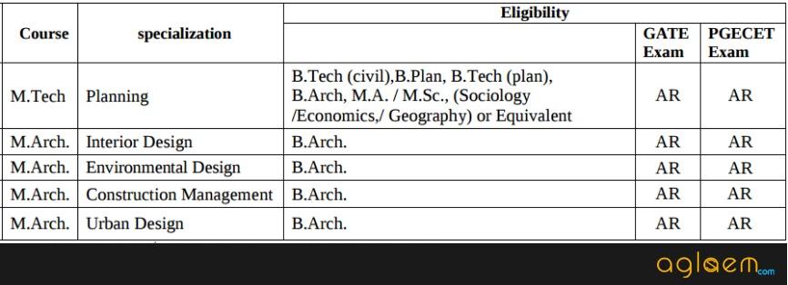jawaharlal nehru university application form