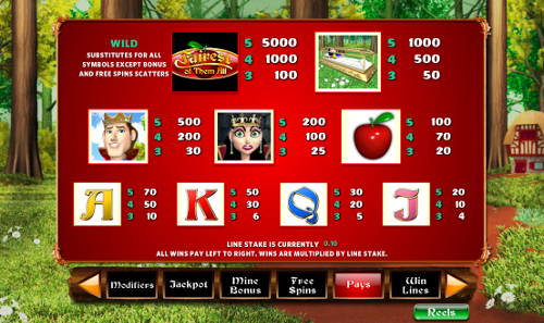 free Fairest of Them All slot paytable