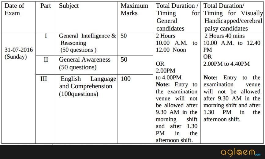 SSC Stenographers Examination Scheme 2016