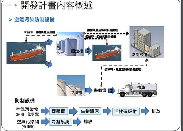 業者所提出的空污防制計畫,但仍受大會質疑。圖片來源:環評書件。