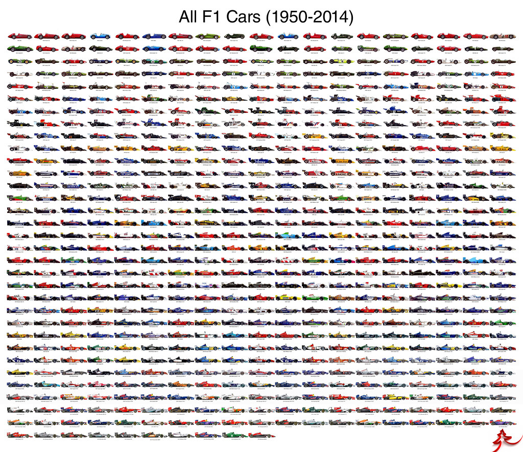 F1 Cars 1950 2014 M Rey Flickr