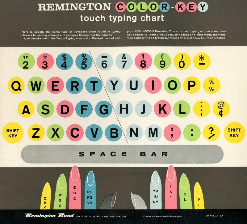 Remington Color Key Touch Typing Chart 1959 A Colorful