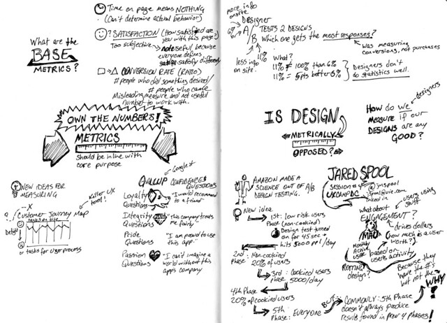 sketchnote-uxcampdc-jared-spool