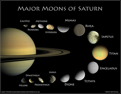 Moons of Saturn - Infographic