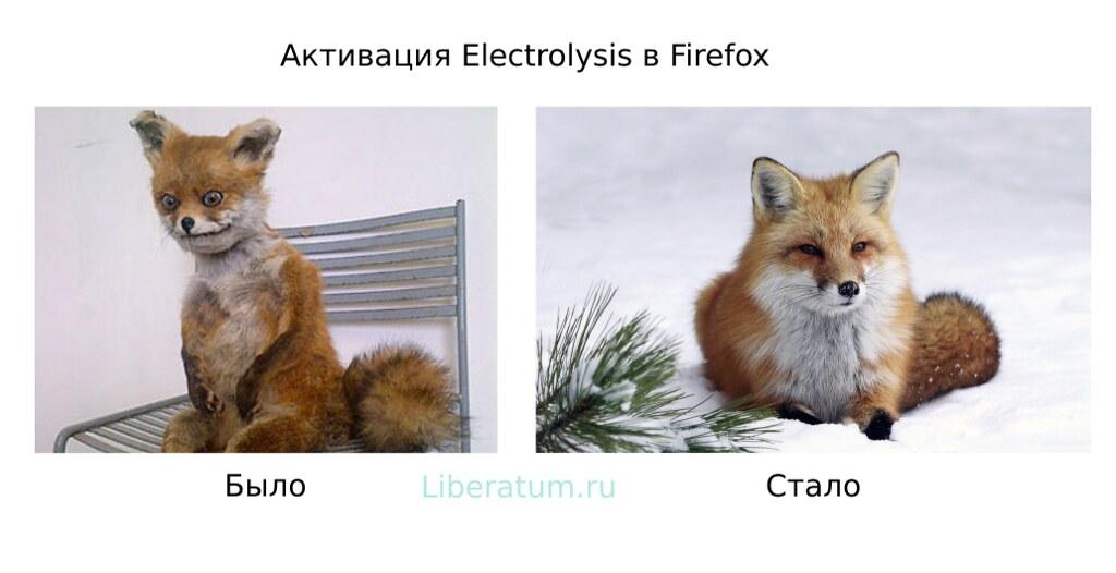 Electrolysis в Firefox