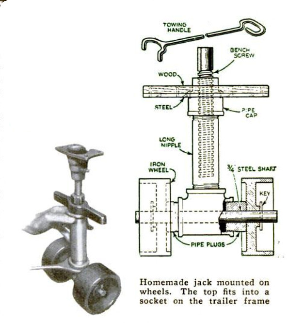 1937 Popular Science — Home made rolling adjustable jack—a necessary accessory for almost every trailer.