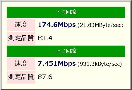 WiMAX2+ #6