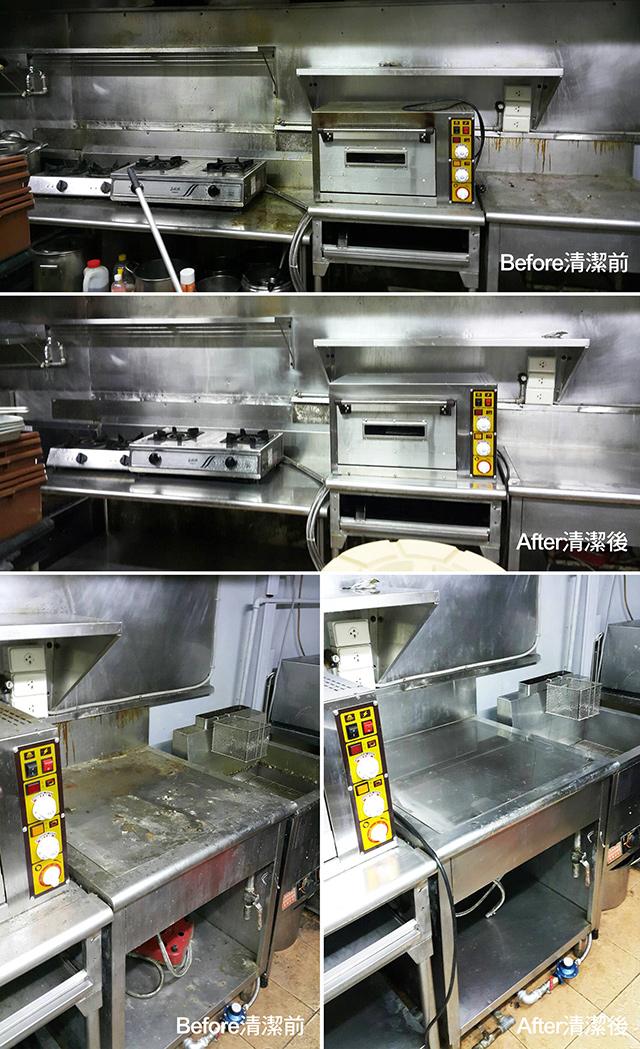 蝴彩工程行餐廳廚房除油