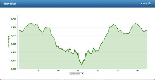 Behind The Rocks 50k Elevation Profile