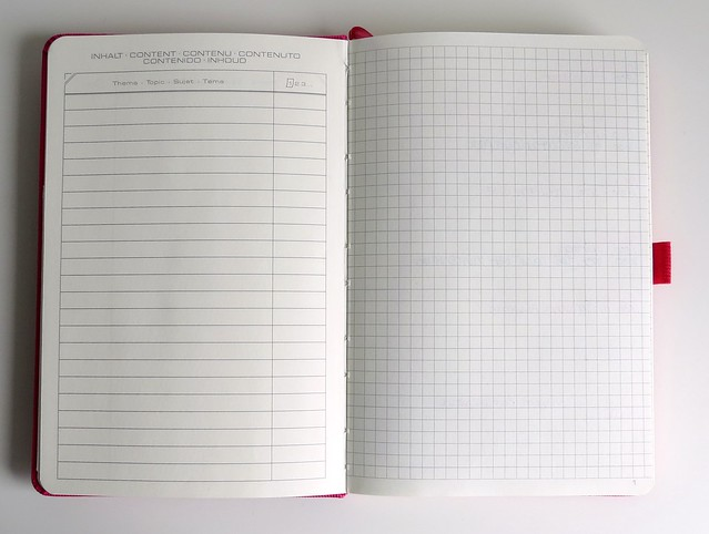 Bullet journal Conceptum index