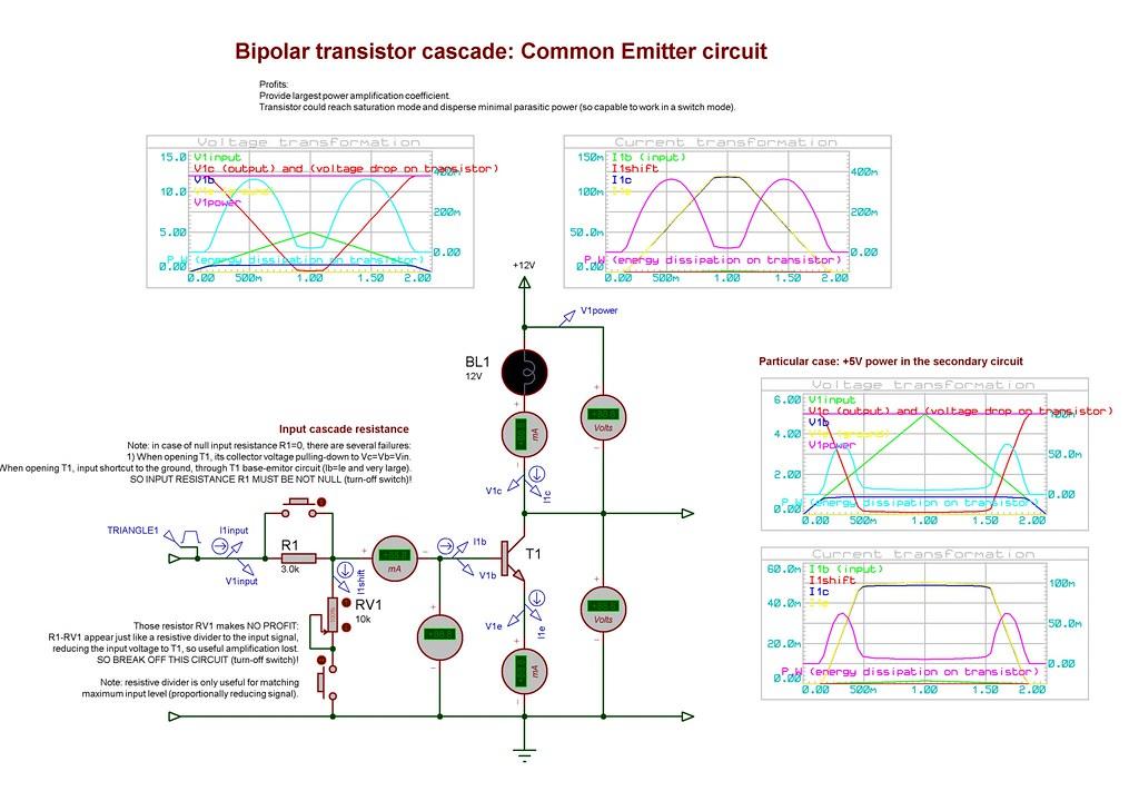 Bipolar transistor cascade: Common Emitter circuit