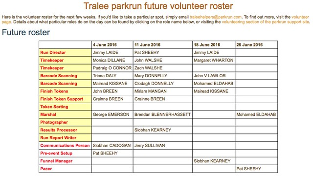 Run Reports   Tralee parkrun   Page 4