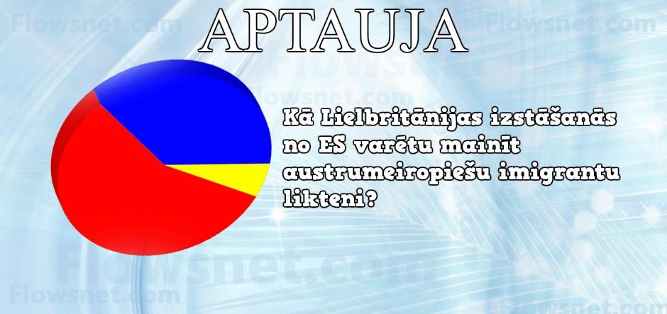 Aptauja: Kā Lielbritānijas izstāšanās no ES varētu mainīt austrumeiropiešu imigrantu likteni?