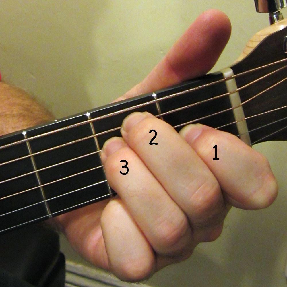 F#m7 Chord Guitar Finger Position e Chord Guitar Finger Position