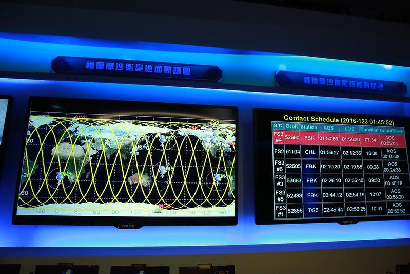 各個福爾摩沙衛星軌跡圖和接觸時間表