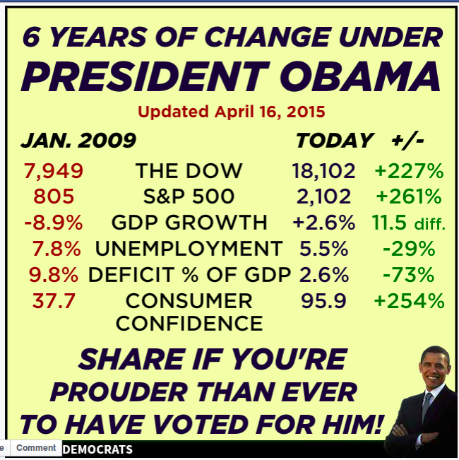 occupy democrats obama stats source
