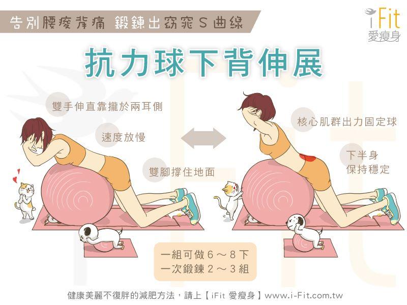 16 告別腰痠背痛,鍛鍊出窈窕S曲線