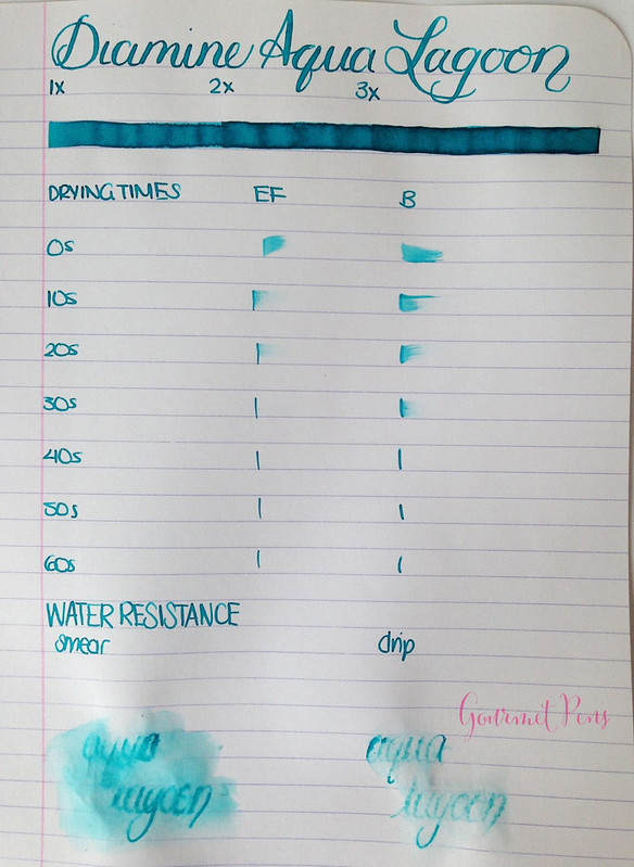 Ink Shot Review Diamine Aqua Lagoon @CouronneDuComte (2)