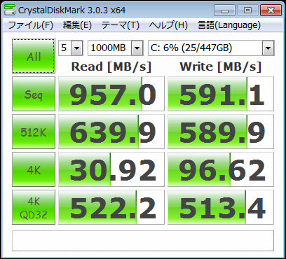 連載第五回 PCが壊れた RAIDストライピングサイズに悩む