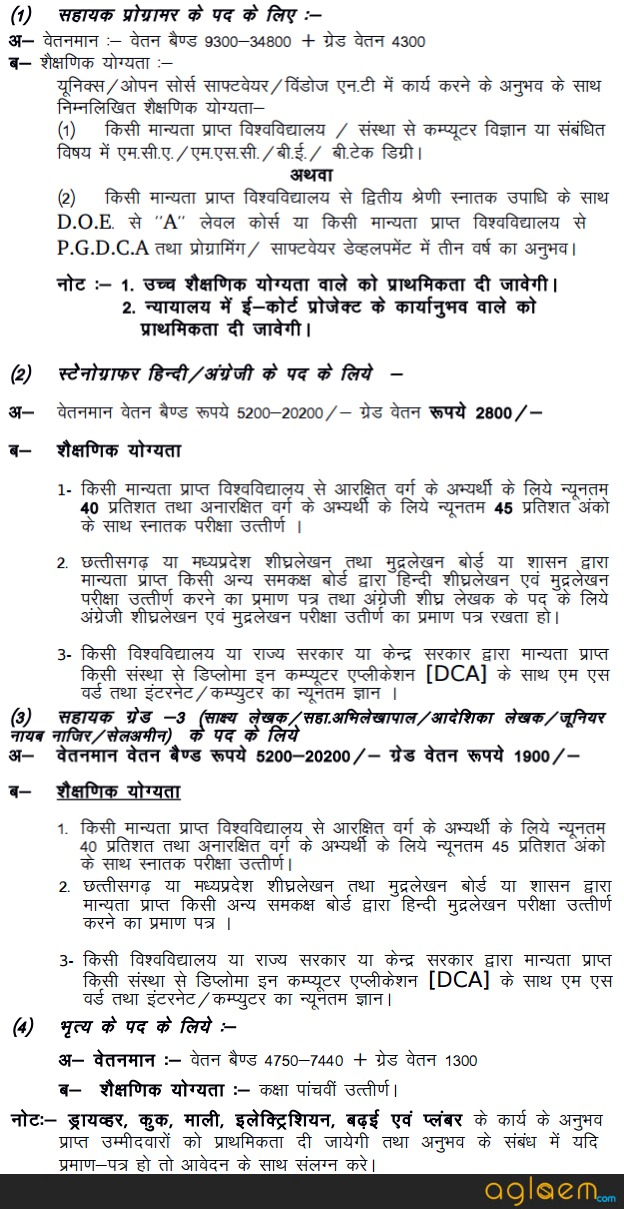 Chhattisgarh Durg District Court Recruitment 2016 2017   Dates, Eligibility, Application