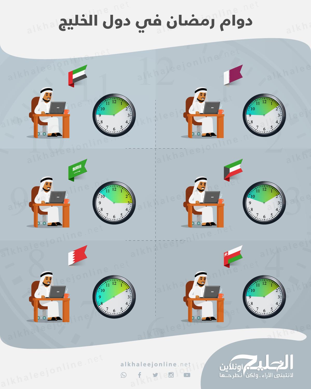 دوام-رمضان-في-دول-الخليج