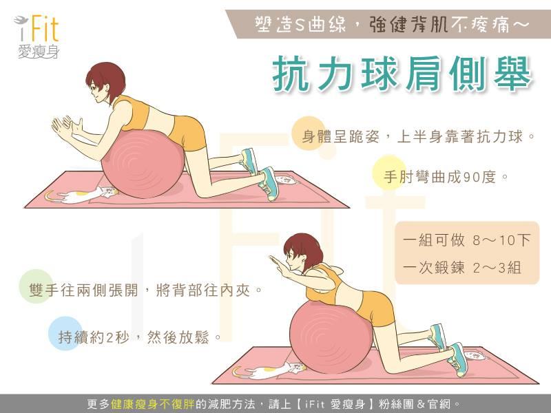 17 抗力球肩側舉:塑造S曲線,強健背肌不痠痛