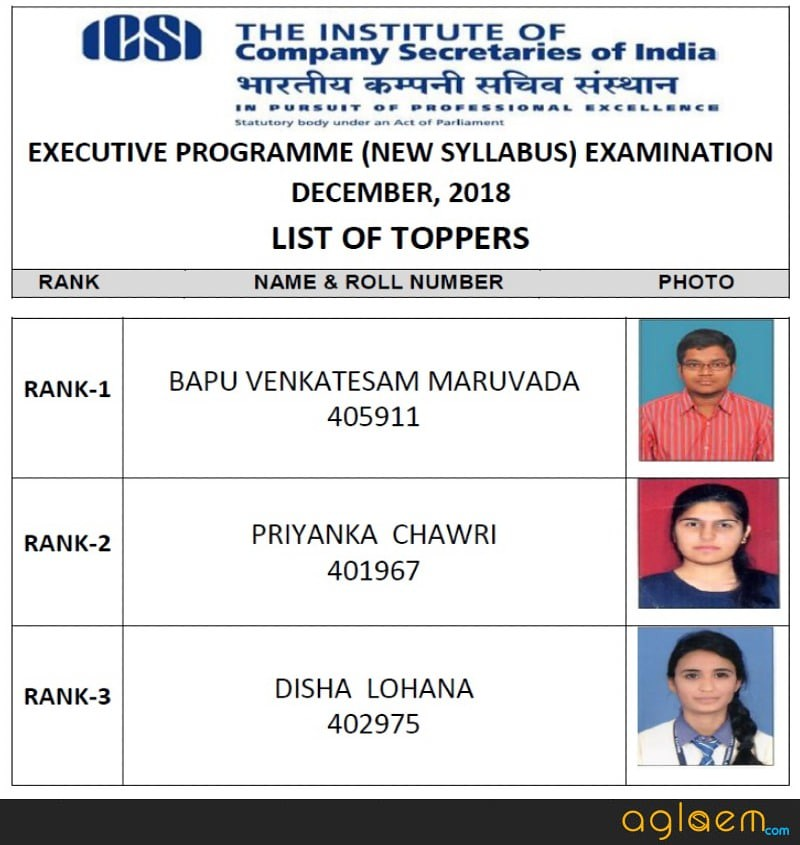 CS Executive Toppers (New Syllabus)