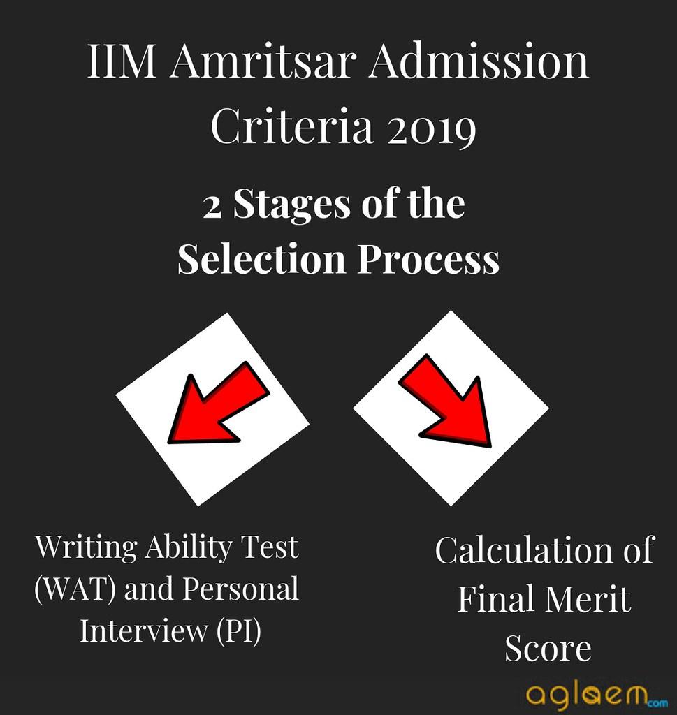 IIM Amritsar Admission Criteria