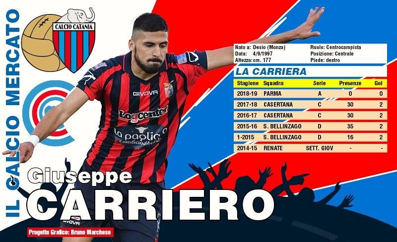 I numeri di Giuseppe Carriero (Grafica a cura di Bruno Marchese)