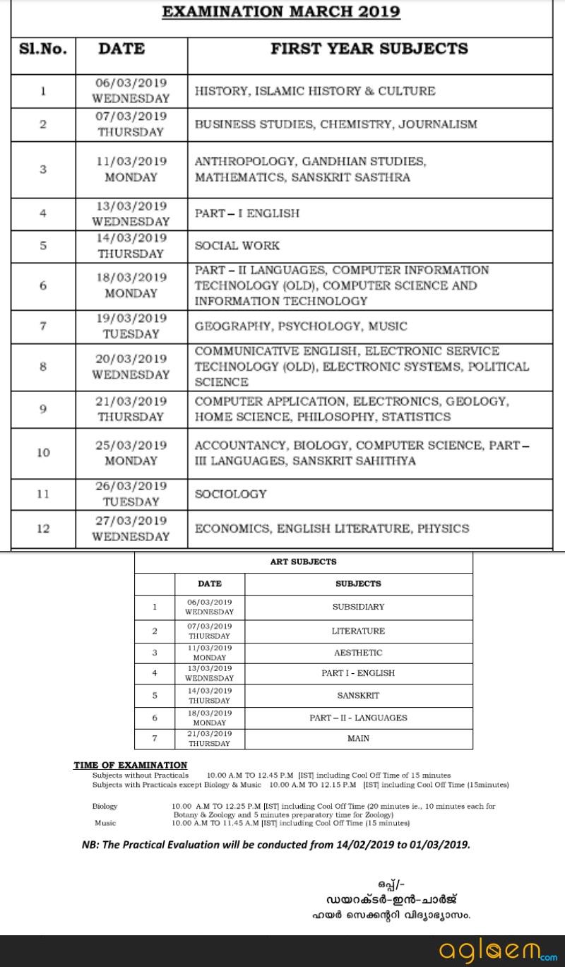 Kerala Plus One Time Table 2019