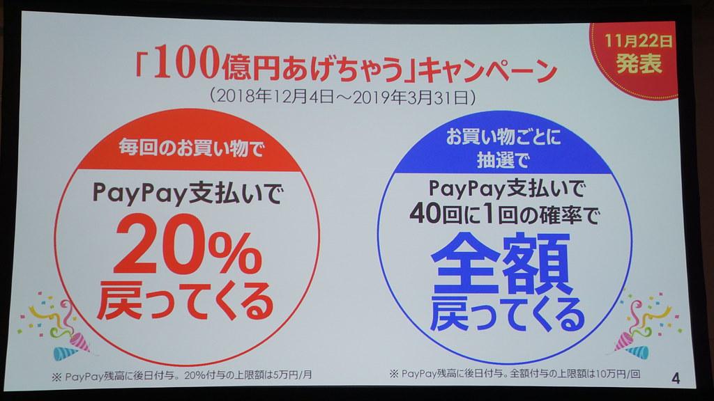 昨年12月4日から開催された「100億円あげちゃうキャンペーン」