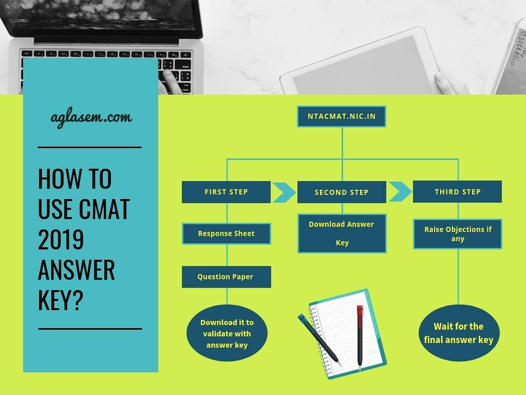 How to use CMAT 2019 answer Key