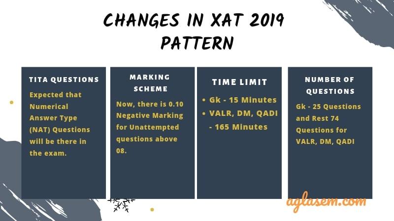 5 Major Changes in XAT 2019 Exam Pattern