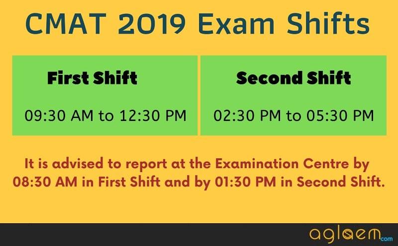CMAT 2019 exam schedule