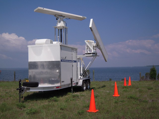 A portable avian radar system