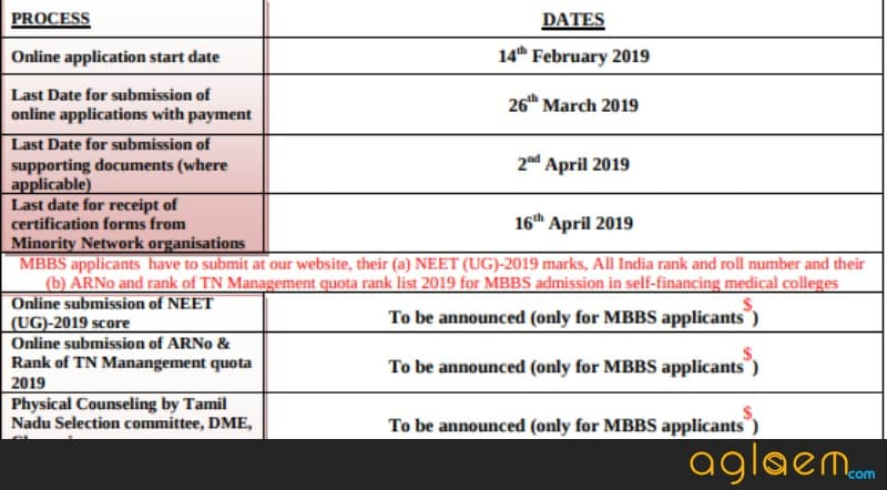 CMC Vellore 2019 Application Form Available