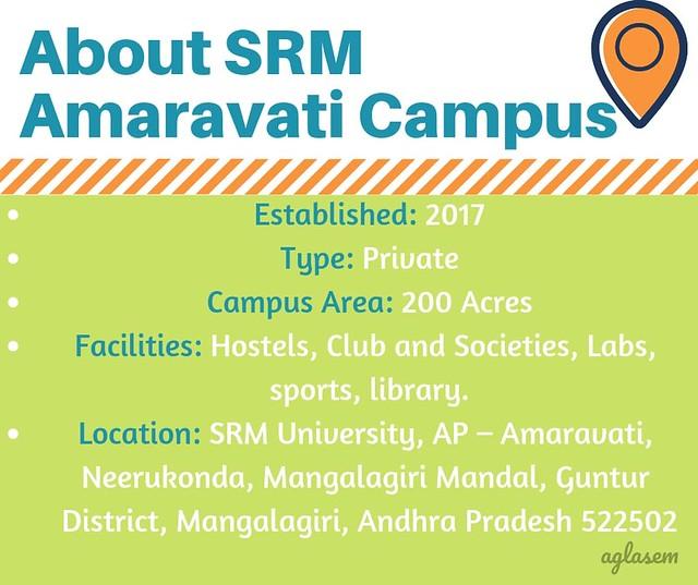 SRM Amaravati Campus