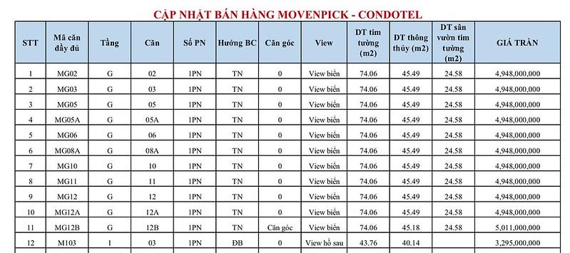 Bảng giá trần Condotel MovenPick Phú Quốc tham khảo