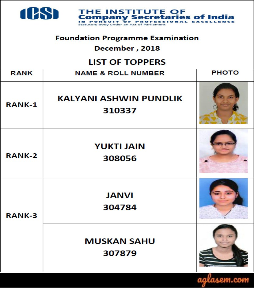 CS Foundation 2018 Toppers