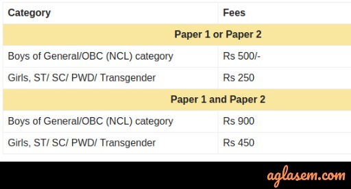 JEE Main 2019 Application Status At jeemain.nic.in; Failed Transaction Refunds By 23 March