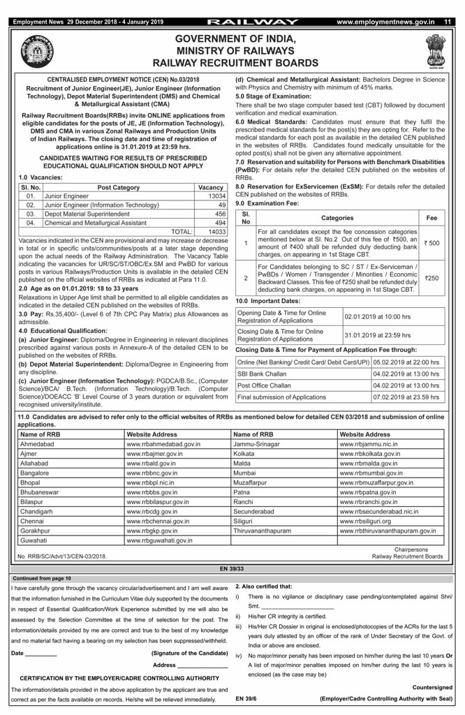 RRB CEN 03/2018 Notification for 14033 Vacancies Released; Application Process Starts from 2 January